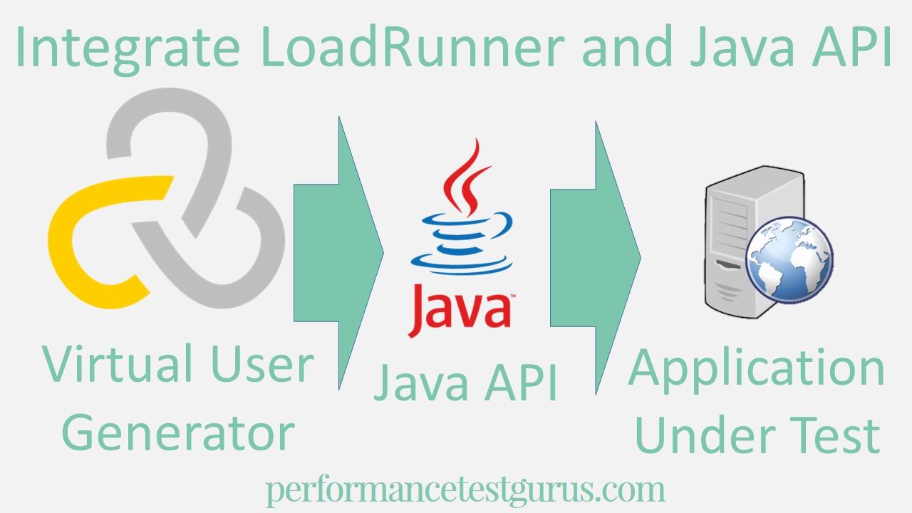 Integrate LoadRunner and Java API – performancetestgurus com